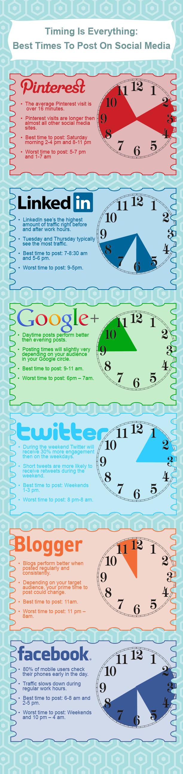 Social-Media-Timing2