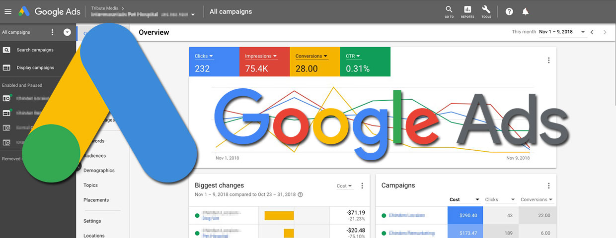 Is Google Ads Right for- you