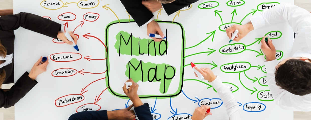mind mapping board for content topic cluster