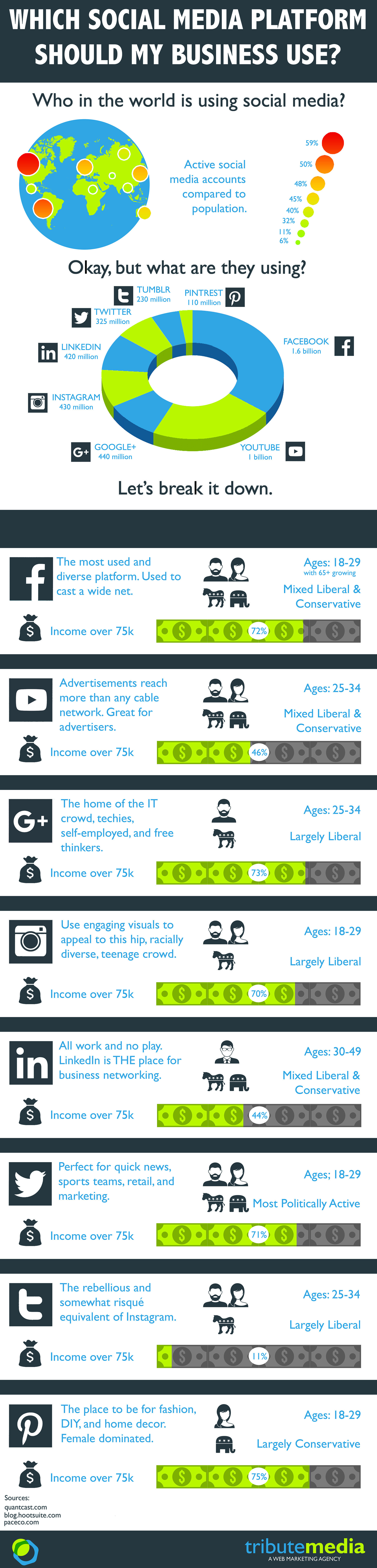 Social_Media_Infographic_Final2.jpg