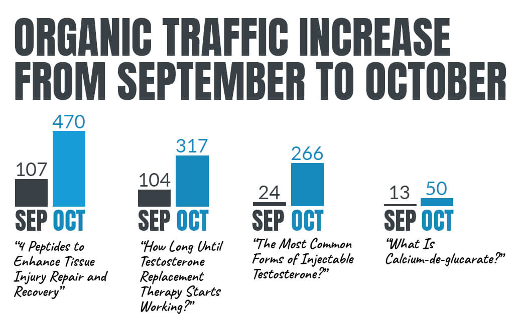 blog-traffic-increase-2